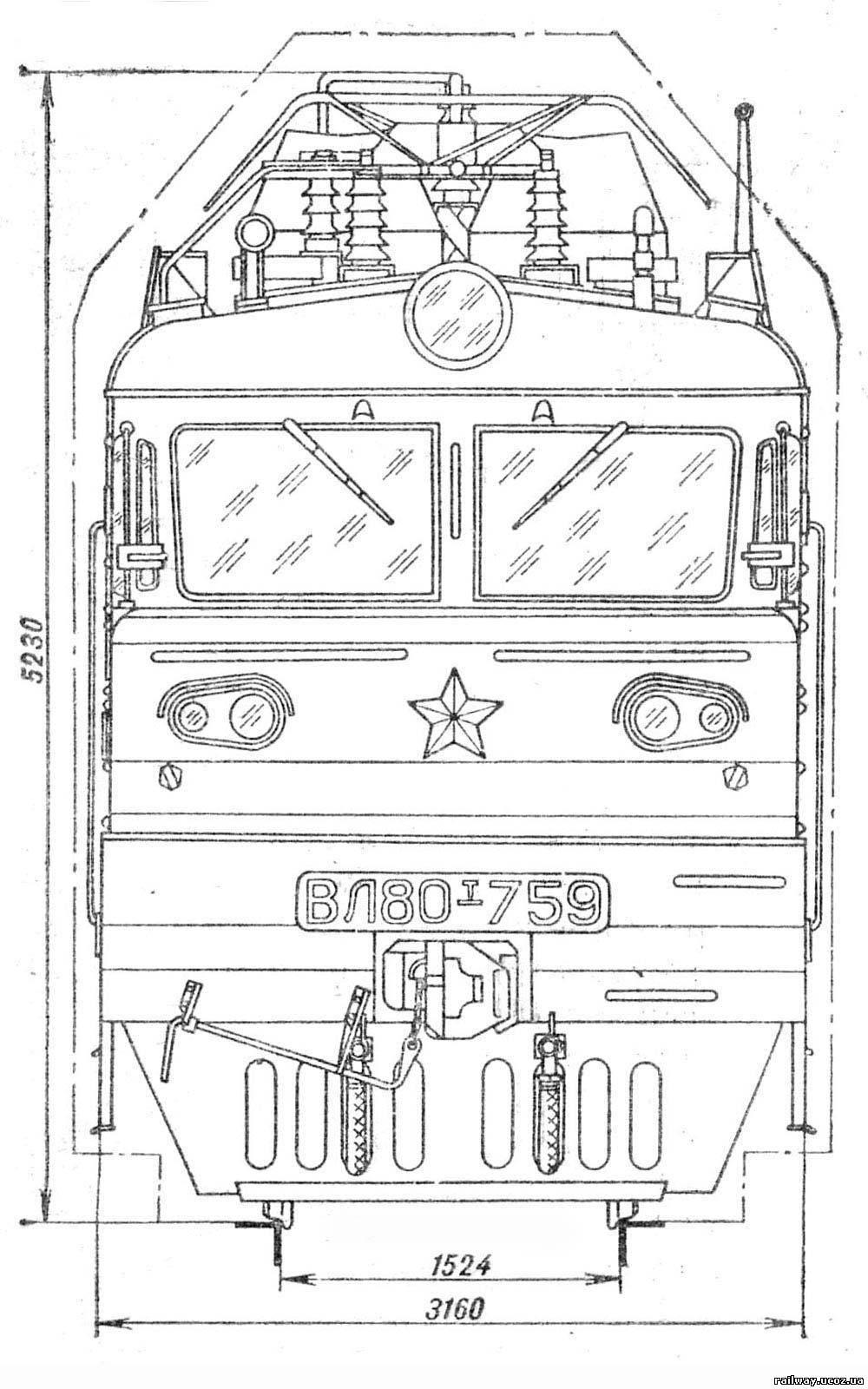 вл80с рисунок электровоза