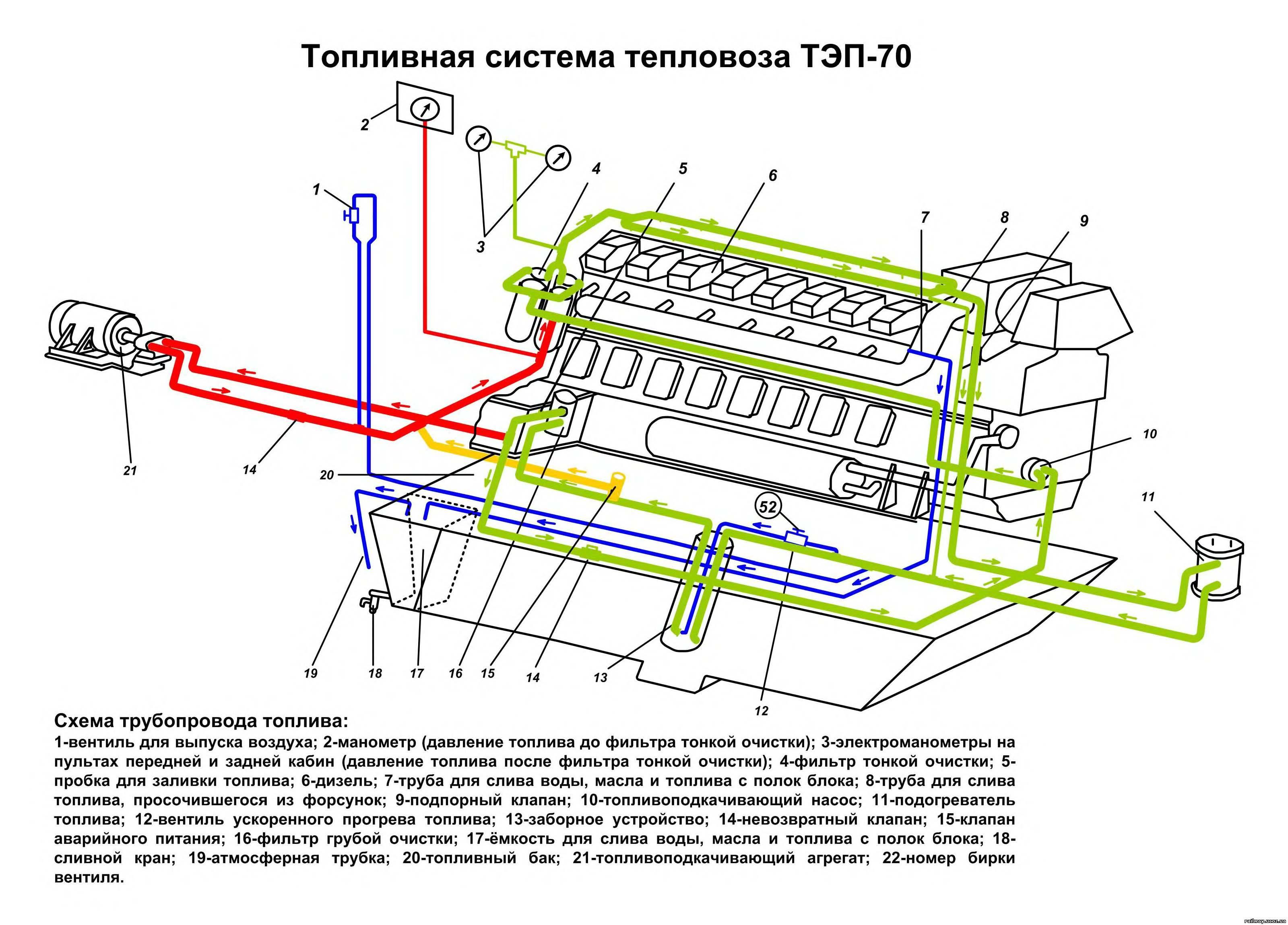 Схема донецкой железной дороги фото 528