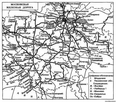 Схема Московской железной